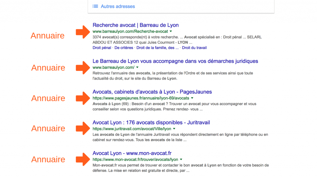 Illustration de la forte présence des annuaires sur certains requêtes locales dans Google.